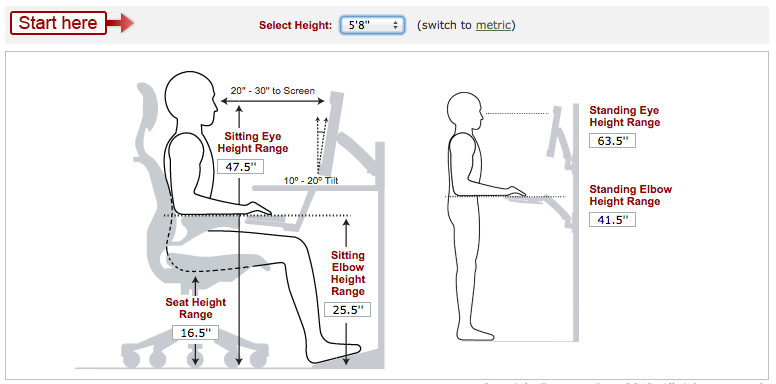 calculate ideal heights for your ergonomic office desk, chair