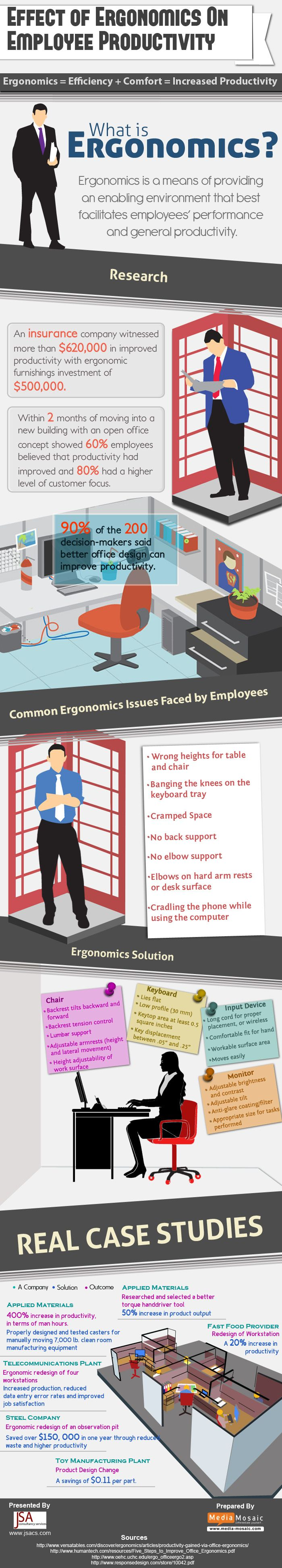 impact of workplace environment on employee productivity The effect of work environment on employee productivity: a case study of delta line  articles on this site are extracts from literature review of research projects, get the full project.