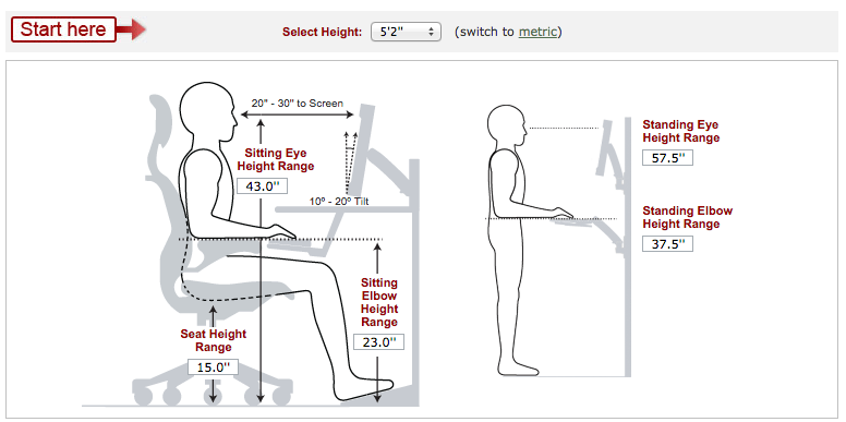 Calculate ideal heights for your ergonomic office desk for Office design ergonomics