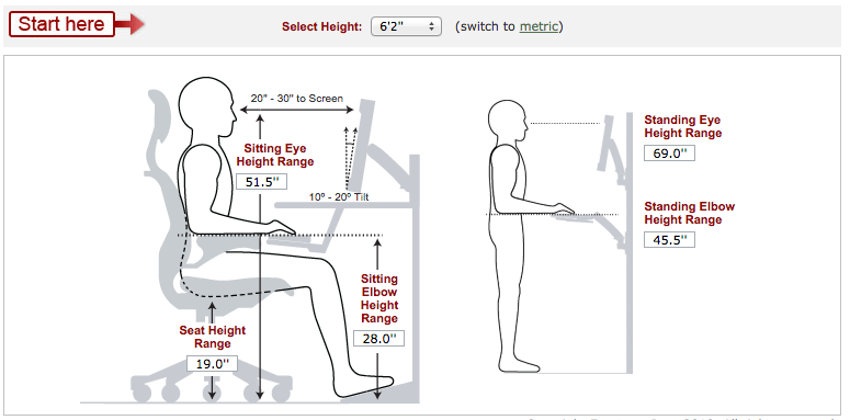 Calculate Ideal Heights For Your Ergonomic Office Desk Chair Keyboard on chair elevation