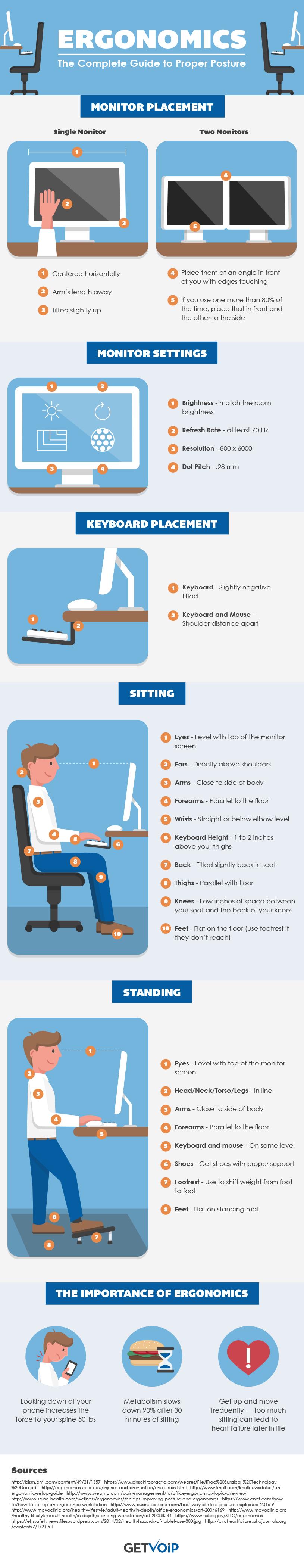 Office Ergonomics The Complete Guide To Proper Posture